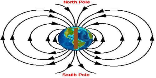 地軸の説明画面