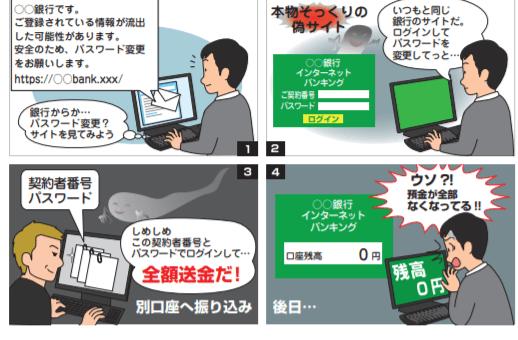 詐欺サイトで個人情報を入力することのリスクを表した漫画画像